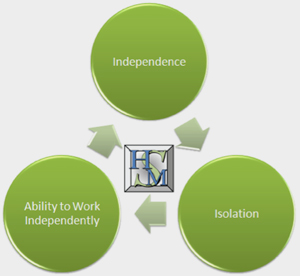 Independence vs. Isolation vs. Ability to Work Independently